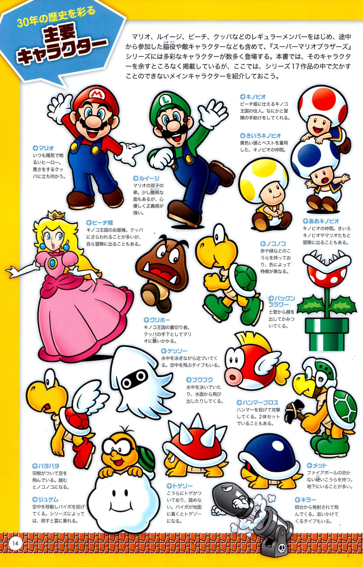 Talk:Super Mario (series) - Super Mario Wiki, the Mario ...