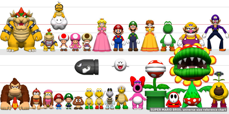 The SUPER MARIO BROS. Universe size reference chart