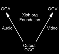 If Output is OGG.png