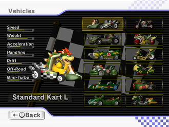 List of Bowser profiles and statistics - Super Mario Wiki