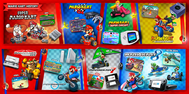 Feature: Mario Kart 8 Add-On Content We'd Like to See 640px-Mario_Kart_Series_Infograph